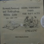 Sussex Militia Lists for Burwash/Pevensey & Rottingdean
